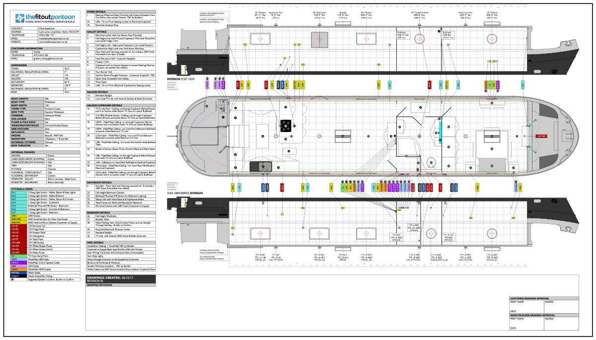 narrowboat wiring diagram wiring library Boat Lighting Diagram \u0027all in one\u0027 narrowboat \u0026 widebeam design service